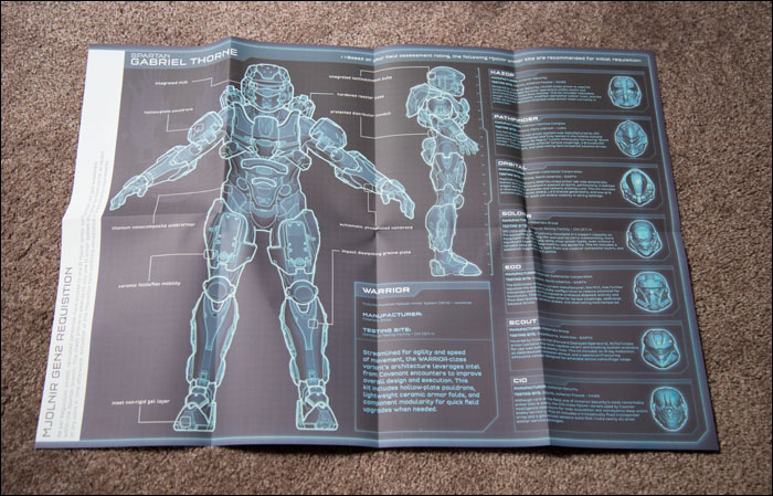 Halo-4-Limited-Edition-Armor-Schematic